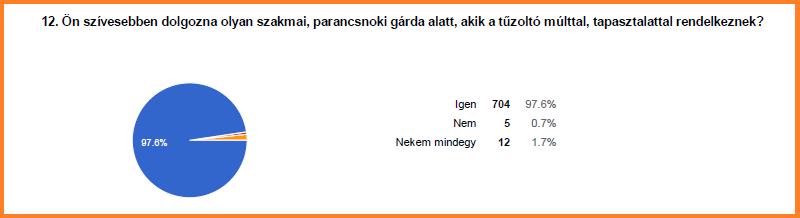 2015_09_08_kerdes_12